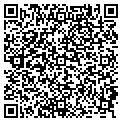 QR code with Southern Lawn & Turf Equipment contacts