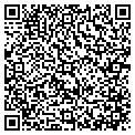 QR code with Personnel Department contacts
