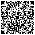 QR code with Classic Auto Air & Automotive contacts