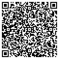 QR code with Sweetwater Group Inc contacts