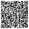 QR code with Luluwear contacts