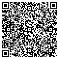 QR code with Peoples Telephone Co contacts