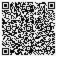 QR code with Swim Zone contacts