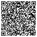 QR code with Return Investment Properties contacts