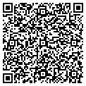 QR code with Indian Rocks Medical Center contacts