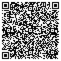 QR code with Resource Consultants Inc contacts