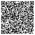 QR code with Plating Resources Inc contacts