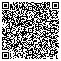 QR code with Kevin Mischel Painting & Handy contacts