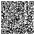 QR code with Ipmi contacts