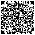 QR code with Richard Sorensen MD contacts