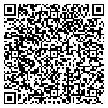 QR code with Martin Sachs Pa contacts