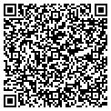 QR code with Turknett Realty Group LLC contacts