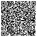 QR code with Sparks Locksmith Service contacts