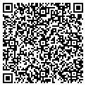 QR code with J Benitez Accounting Service Inc contacts