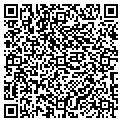 QR code with Vicki Smithson Ind Uphlstr contacts