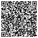 QR code with Stephen Courtney Boats contacts