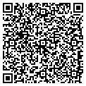 QR code with Riverport Distribution Inc contacts