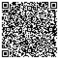 QR code with Kosmas Group Internationa contacts