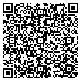 QR code with Coralgator contacts