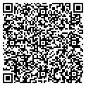 QR code with Responsible Pet Ownership Inc contacts