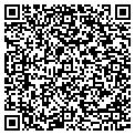 QR code with Sunnymark Custom Welding contacts