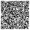 QR code with Classic Auto Body & Detailing contacts