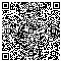 QR code with Andre Brvenik contacts
