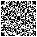 QR code with Millennium Financial Service Corp contacts