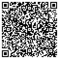 QR code with Eurotech Development Co LLC contacts
