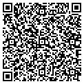 QR code with Advanced Rf Communications contacts