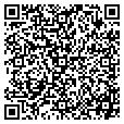 QR code with Resumes Unlimited contacts