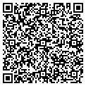 QR code with Riverwood Realty contacts