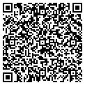 QR code with Jacksonville Youth Sanctuary contacts