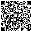 QR code with Sikma Corp contacts