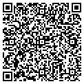 QR code with Static Media contacts
