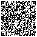QR code with Hyatt Hotels & Resorts For Gm contacts