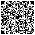 QR code with Proquip USA contacts