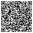 QR code with Richard Burt CPA contacts
