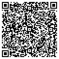 QR code with Resort Ownership Marketing contacts