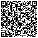 QR code with Retail Media Systems contacts