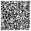 QR code with Plaques Unlimited Inc contacts