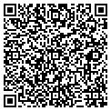 QR code with Sir Christian Screen Repair contacts