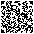 QR code with Aerobrand contacts