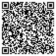 QR code with Southern Wind contacts