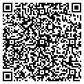 QR code with Urology Healthcare-Central Fl contacts