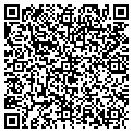 QR code with Fisher & Phillips contacts