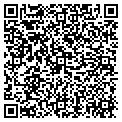 QR code with Mark-It Realty Group Inc contacts