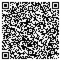 QR code with Indian Tabac Cigar Co contacts