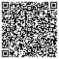 QR code with Riverside National Bank Fla contacts