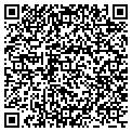 QR code with Fritzy Brothers One Man Circus contacts